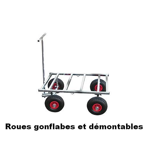 chariot pro pour cage de transport ou d exposition morin accessoires cages et caisses pour. Black Bedroom Furniture Sets. Home Design Ideas