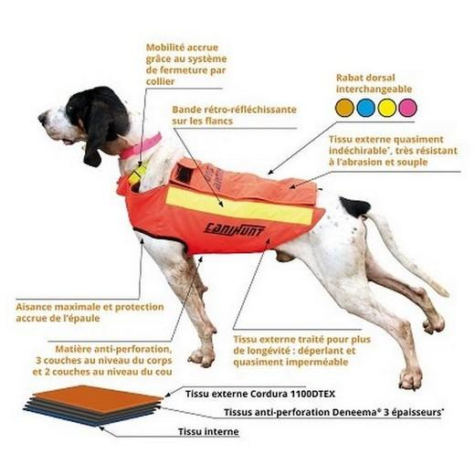 canihunt dog amor gilet et harnais de protection pour. Black Bedroom Furniture Sets. Home Design Ideas
