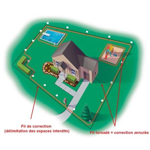 Sd 2100 instence fence innotek cl ture anti fugue et for Systeme anti aboiement exterieur pour chenil