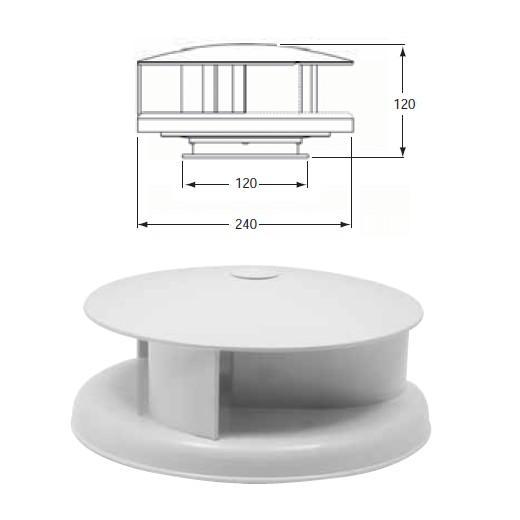 a rateur de toit en abs blanc morin accessoires pour le. Black Bedroom Furniture Sets. Home Design Ideas